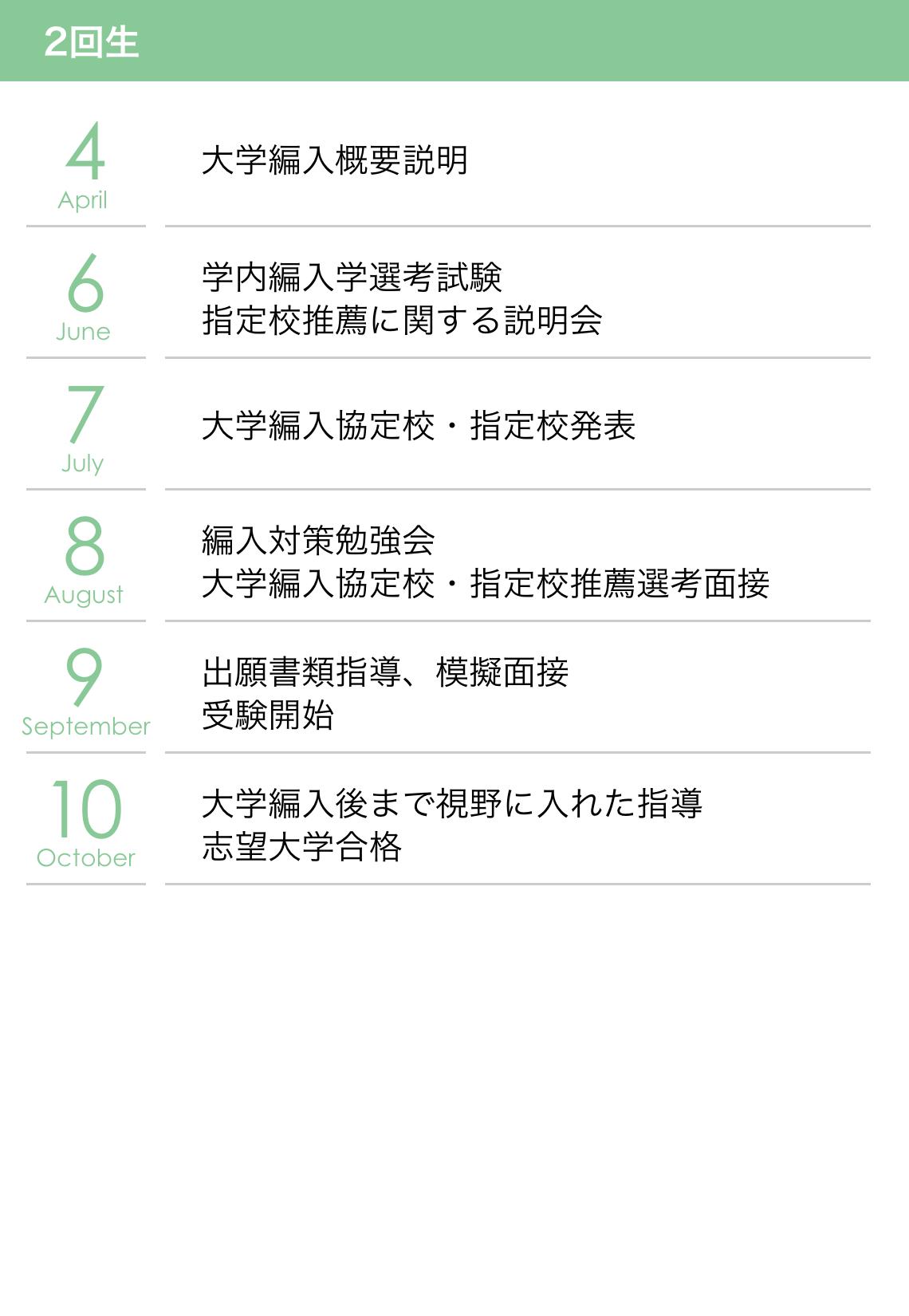 大学編入カレンダー2回生