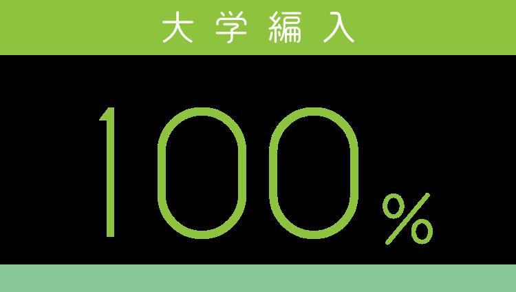 大学編入97.8%