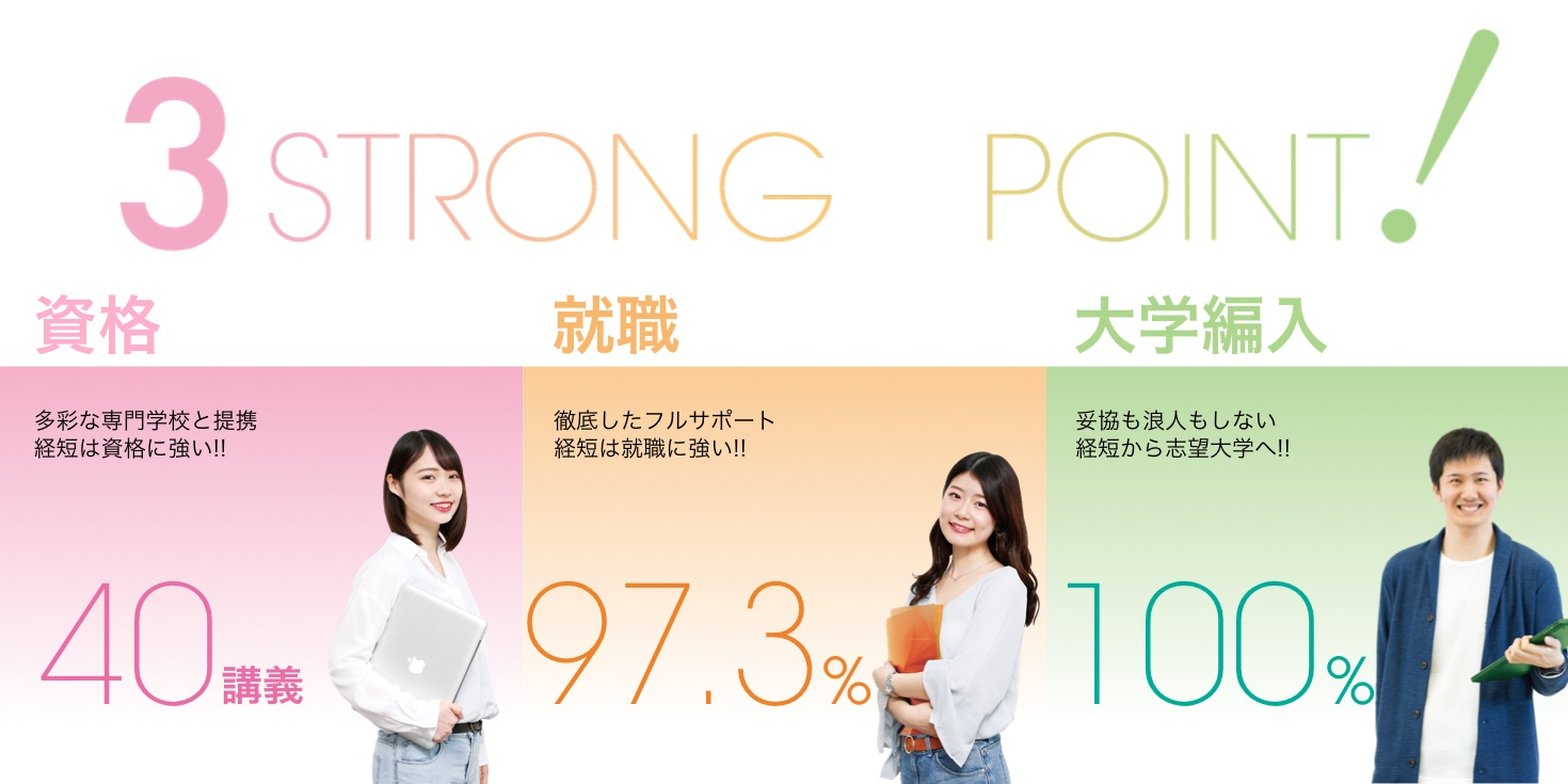 3 STRONG POINT!